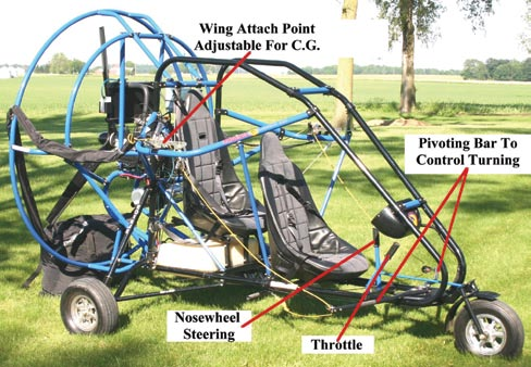 Powered Parachutes Powered parachutes have many of the same characteristics as weight-shift control aircraft when it comes to weight and balance.