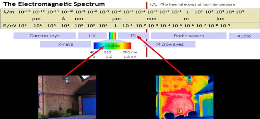 Chapter 3 The Importance of Emissivity in Electrical Thermography A typical factory is full of equipment that requires periodic infrared (IR) inspection.