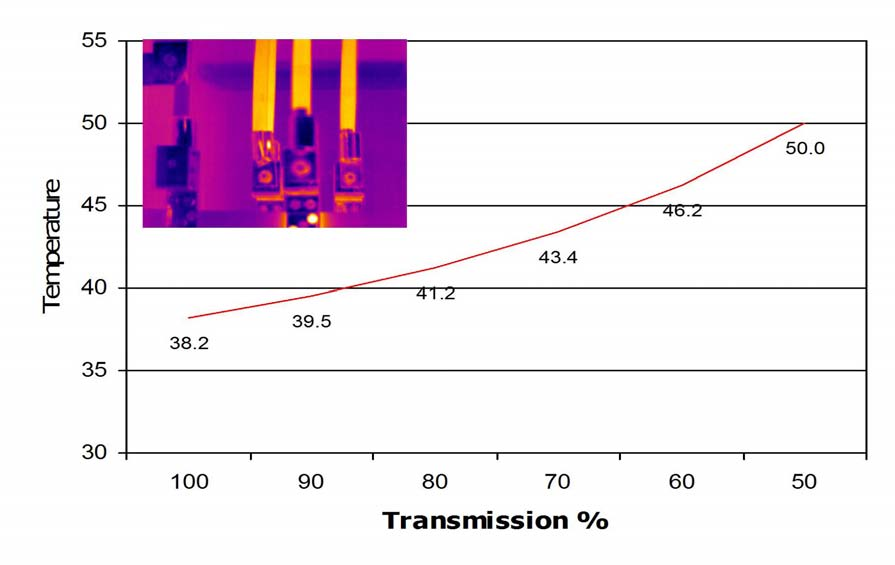 Given the transmission variability across different wavelengths, one needs to define the transmission rate at a specific wavelength.