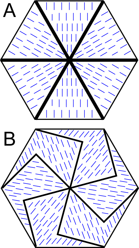 Chapter 2 Structural Order in 2 Dimensions 2.