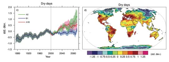 Figure 2: Change in the Maximum Number of Consecutive Dry Days as a Result of Global Warming 43 Figure 2a represents globally averaged changes in dry days (defined as the annual maximum number of