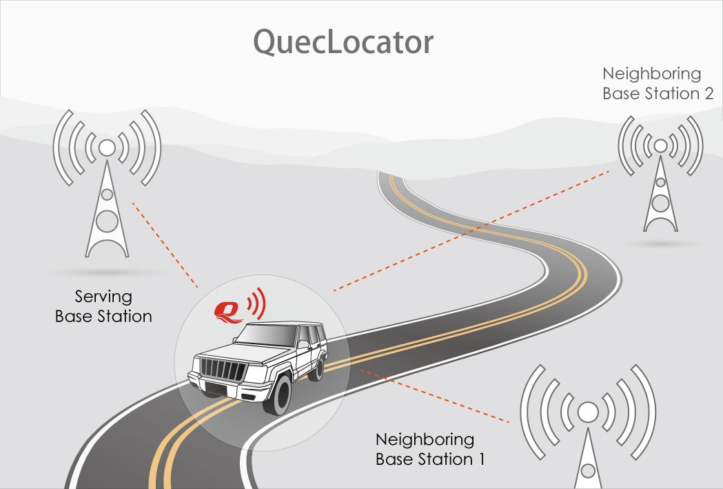 2 Cellular Location Global Navigation Satellite System (GNSS) has been widely used because of its accurate and stable positioning capability.