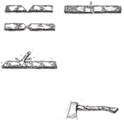 Tools for Chopping Twice the diameter of the log. Ax Chopping through logs. Equal to the diameter of the log. crotch wood is dense.