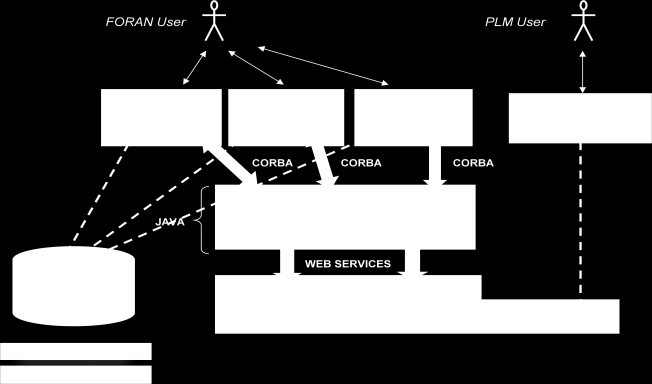 See in figure 9 above a capture of the FPLM schema manager showing the equipment units used in a diagram. 5.