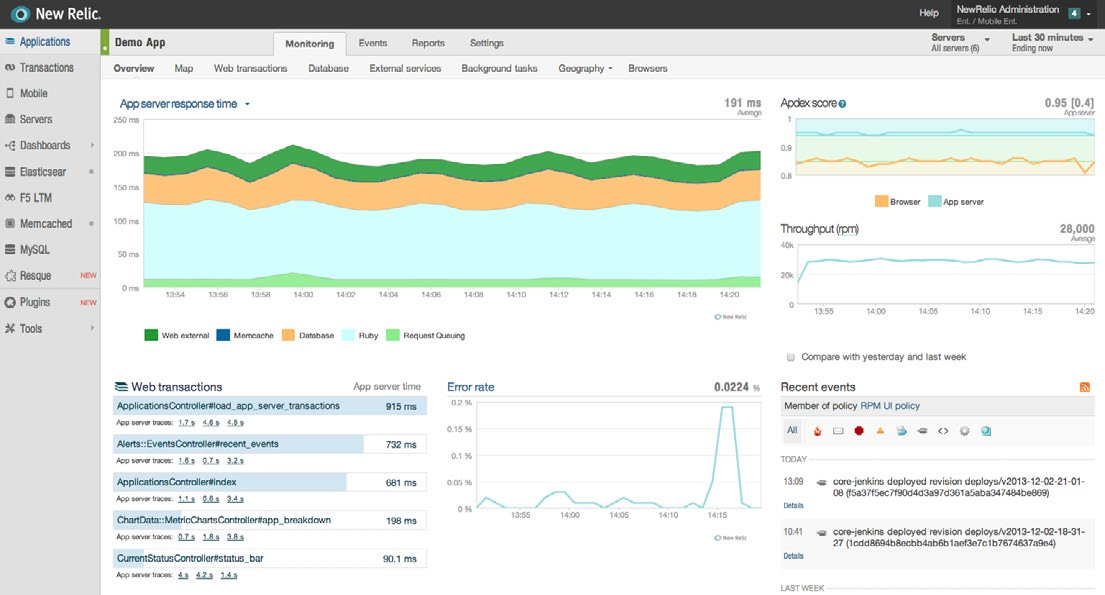 CHAPTER ONE: Application Monitoring Overview Welcome to mission control As soon as you login to your New Relic account, the first thing you re going to see is the Application Monitoring Overview