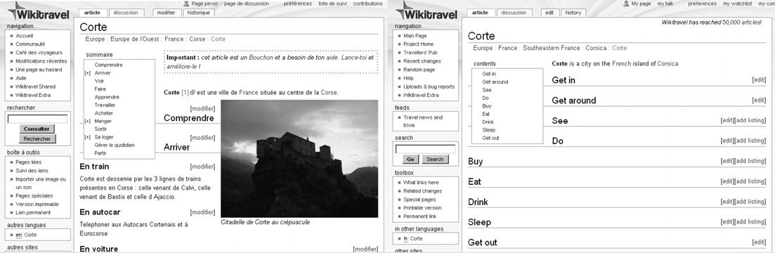 NEOGEOGRAPHY AND THE PALIMPSESTS OF PLACE 431 Figure 6. The French (left) and English (right) versions of the Wikitravel entry for Corte, France.