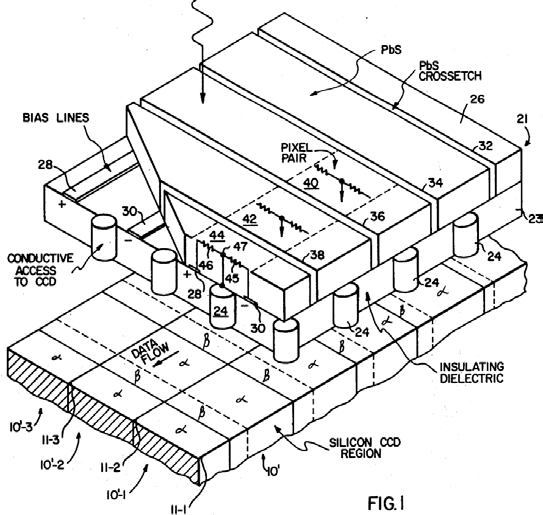The unit cell of a solid-state image sensor was first called a picture element by P. K. Weimer et al.