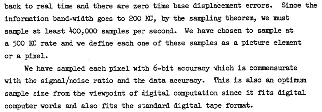 1965 SPIE papers. Figure 5. Pixel s first known appearance in print already has a confused meaning. If a pixel is a sample, why do we have to sample each pixel?