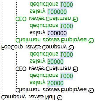 node. The FooCorp instance of Company inherits this internal copy relationship. Changing the salary of FooCorp s Chairman changes the default CEO salary.