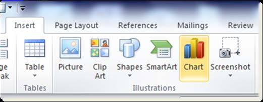 Generally, Word adds these automatically when you follow the steps for creating charts and graphs.