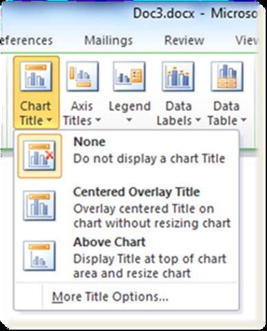 Figure 42. Chart Title drop-down menu 4) For this demonstration, we will select Above Chart. A placeholder chart title appears. Figure 43.