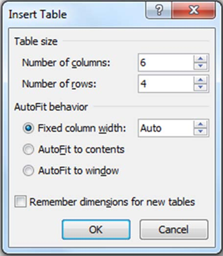 For this demonstration, we have selected 6 columns and 4 rows. Figure 79. Insert Table dialog box with 6 columns and 4 rows selected 6) An empty table will appear, as follows: Figure 80.