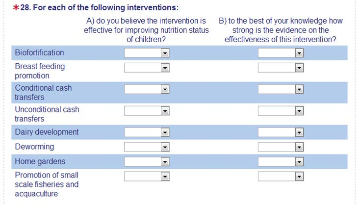 3 Results 3.1 What impact did the policy brief intervention have on readers beliefs?