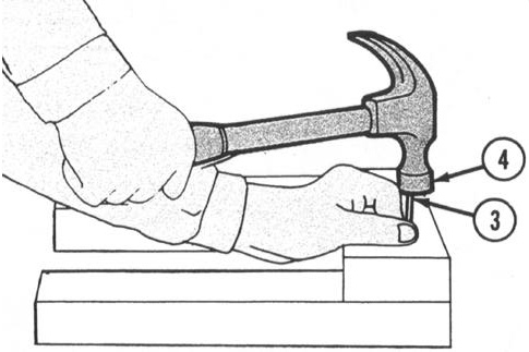 The following set-up is established to provide practice driving nails successfully.