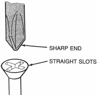 TYPES AND USES - Continued CROSS-TIP SCREWDRIVERS CLUTCH HEAD SCREWDRIVERS The tip of a cross-tip screwdriver is shaped like a cross so that it fits into cross-tip screws.