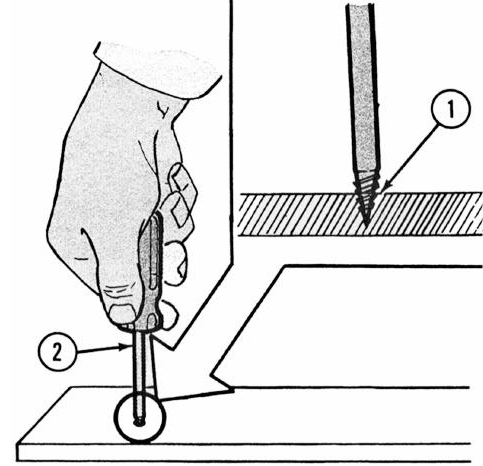 USING SCREWDRIVERS - Continued PREPARING THE WORK SURFACE 3 Turn clockwise to screw in, counterclockwise to unscrew.