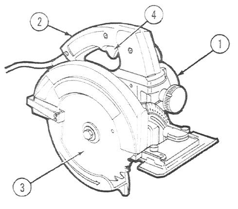 TYPES AND USES - Continued PORTABLE ELECTRIC CIRCULAR SAW guiding.