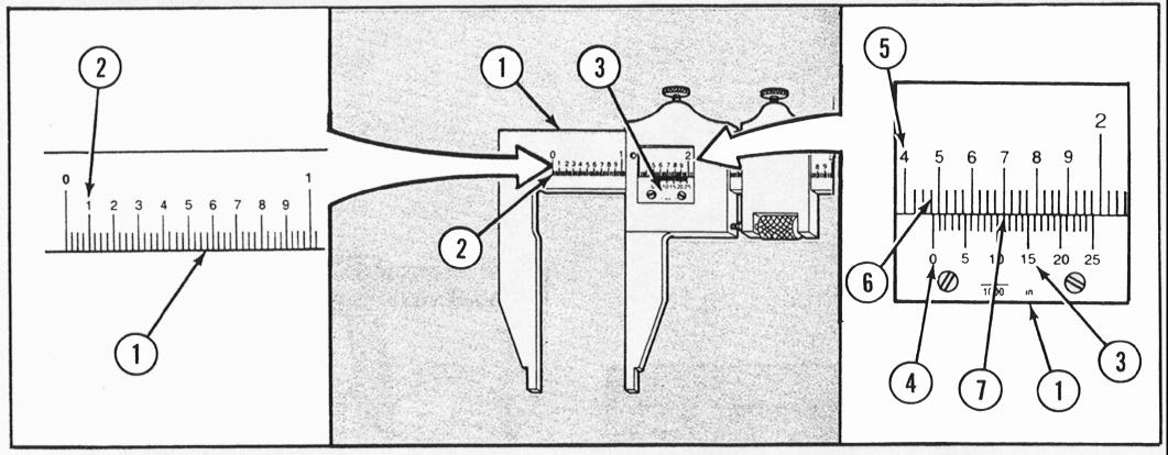 TYPES AND USES - Continued TRAMMELS The trammel measures distances beyond the range of calipers. The instrument consists of a rod or beam (1) to which trams (2) are clamped.
