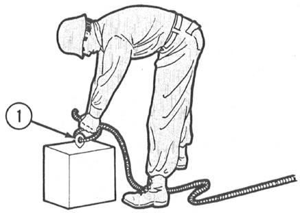 USING THE BLOCK 1 Secure one end of the rope or ropes to the load (1)