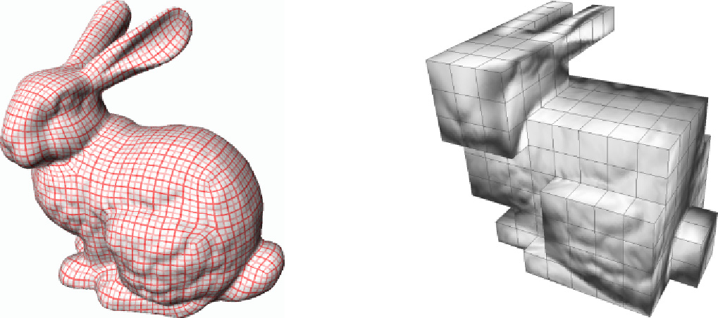 5.2. The Unit Sphere 147 (a) Schreiner et al. [109]. (b) Kraevoy and Sheffer [67]. Fig. 5.6 (left) Schreiner et al. [109] parameterize connected models with boundaries.