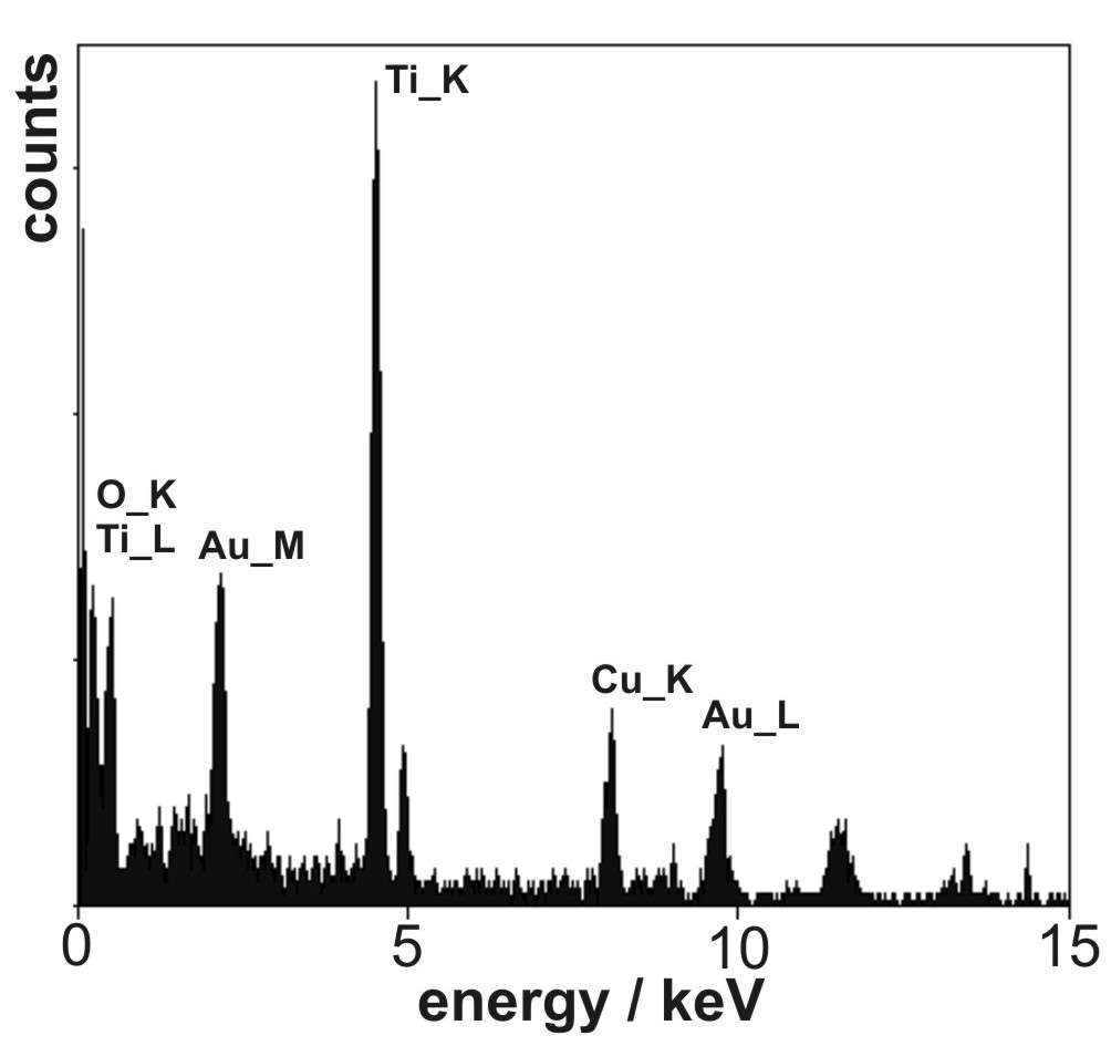 is a means for qualitative analysis. In the X- ray spectrum of TiO 2 (Figure 26), the problem of peak overlap arises: the Ti_ L peak at 0.45 kev is nearly at the same position as the O_K (0.53 kev).