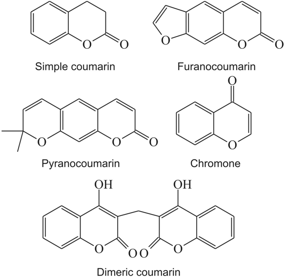 Standard Operating Procedures (SOP) for the Spectrophotometric Determination of Phenolic Compounds Contained in Plant Samples http://dx.doi.org/10.