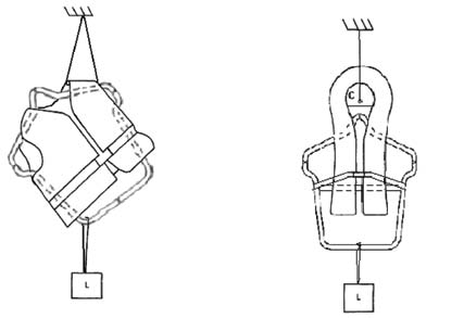 Annex XXII Recommendations for testing lifebuoys and lifejackets Figure 3 Shoulder lift test arrangement for lifejackets Vest-type lifejacket Yoke or over-the-head-type lifejacket 2.
