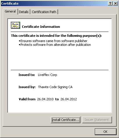 Digital certificate of