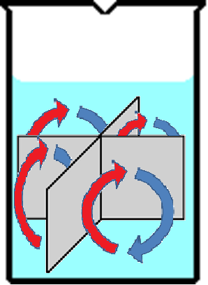 As shown in the figure 1 convection currents mean that a cycle is created whereby the hotter water rises and the colder water sinks. This occurs because hot water is less dense and therefore rises.