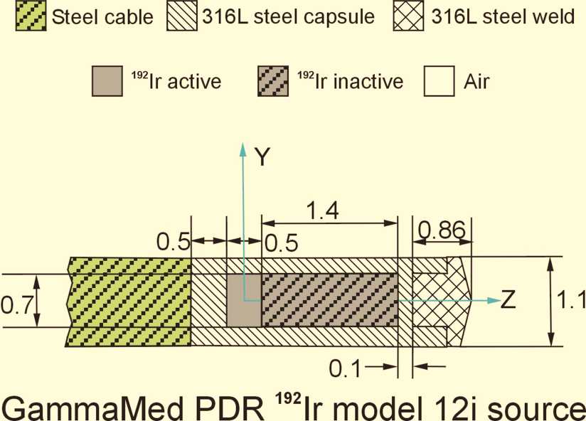82 HEBD report material is stainless steel having a sidewall thickness of 0.2 mm. The active core and plug are the same as those in the GammaMed Plus source. Figure 12.