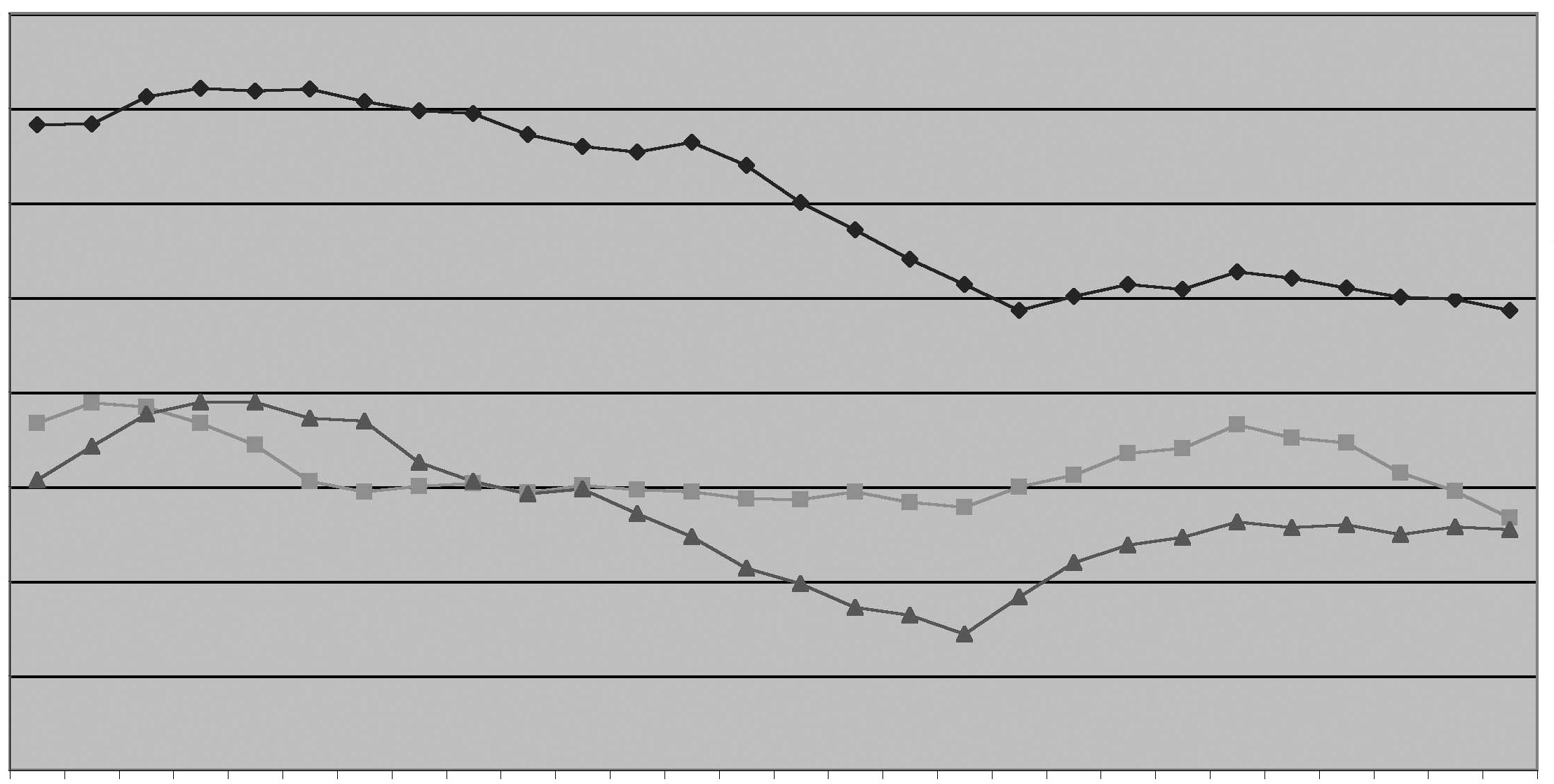 Figure 16 80% 70% 60% Trends in Past Thirty-Day Substance Use, 12th Graders, 1975-2002 68.2% Alcohol 50% 40% 36.7% 48.6% 48.6% 30% 20% 10% 30.7% Cigarettes Any Illicit Drug 27.8% 14.4% 26.7% 25.