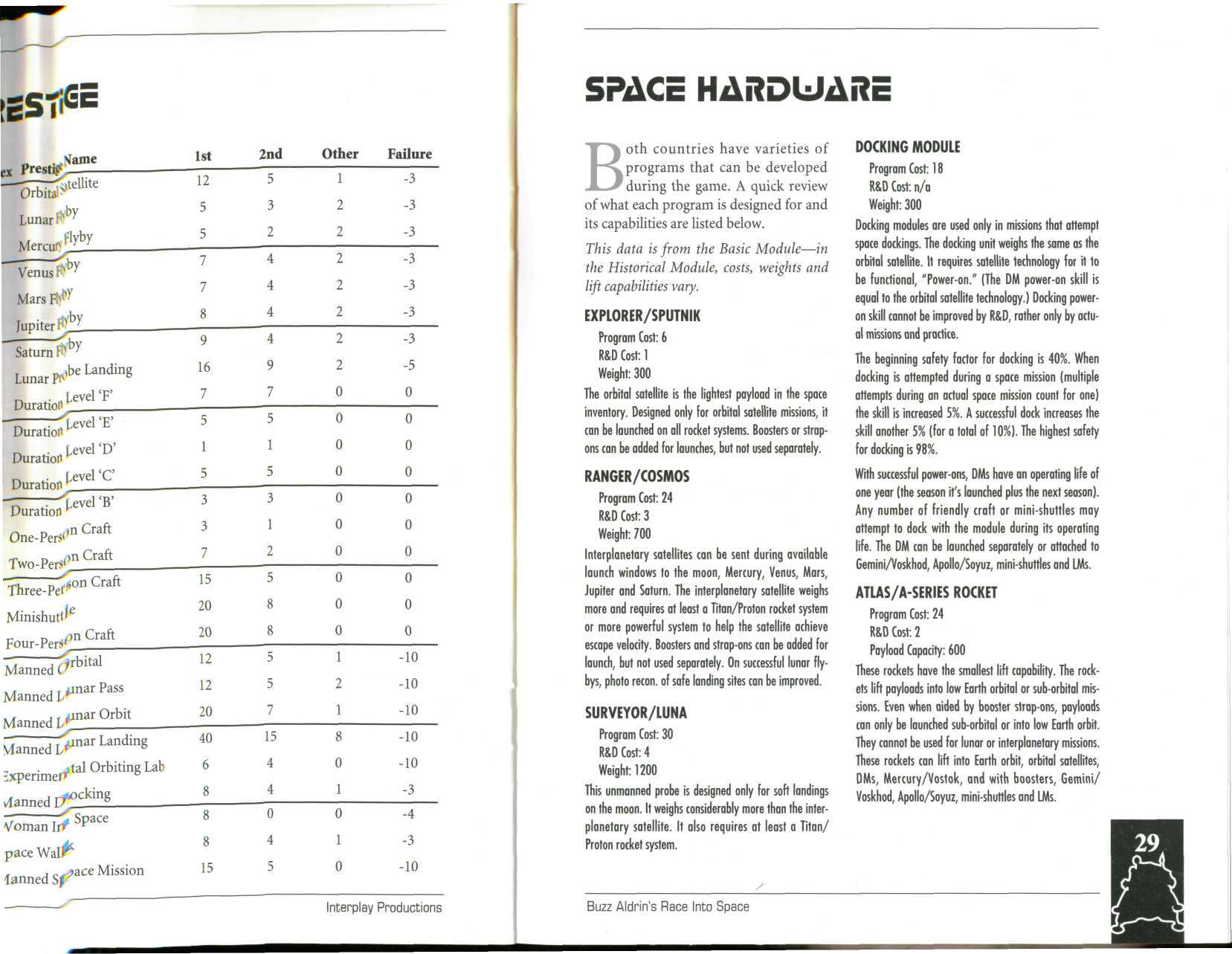SPACE HARDUARi Both countries have varieties of programs that can be developed during the game. A quick review of what each program is designed for and its capabilities are listed below.