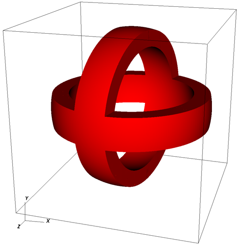 Instrumenting a simulation code intersects the hollow sphere from operation 6 and the plus sign from operation 9 to produce the two washers of our final shape, shown in Figure 5-62.