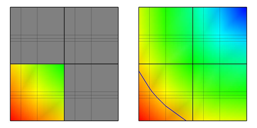 1 Max=14.1 Domain 4 Min=5.0 Max=11.2 Figure 3-3: Example Mesh and Pseudocolor plots with the data extents for each domain of the Pseudocolor plot s scalar variable.