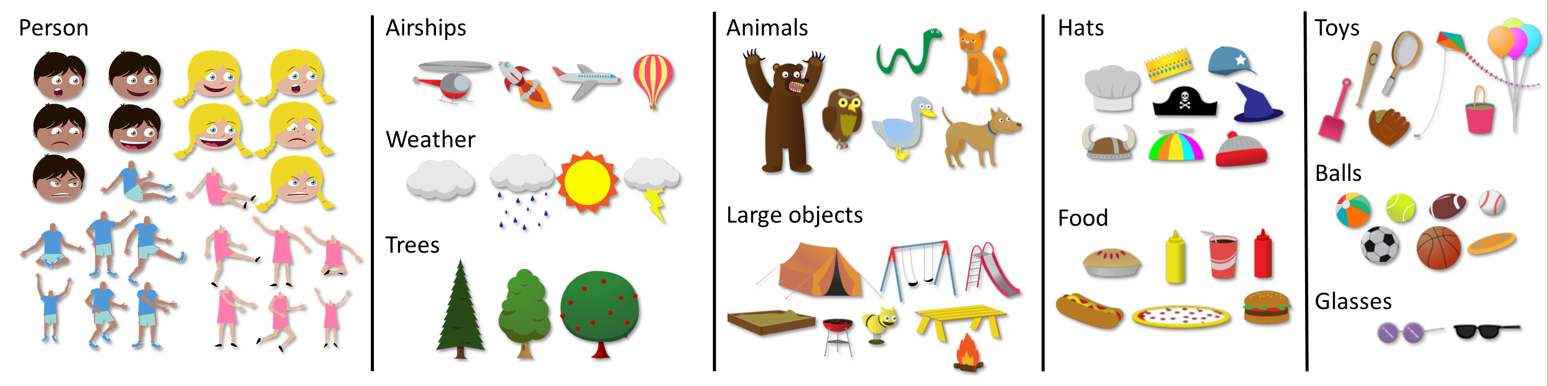 Figure 2. An illustration of the clip art used to create the children (left) and the other available objects (right.) with their combination is impressive.