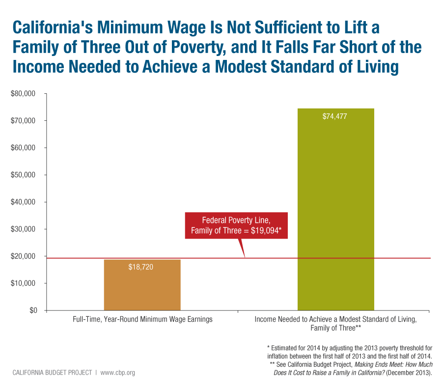 2. Most Families Living in Poverty Have Jobs Policymakers have increasingly emphasized work as the primary pathway out of poverty, but the effectiveness of this approach has been largely undermined