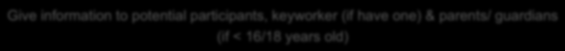 We acknowledge that some people may have thought that a referral had been made when in reality the referral may have been for some other reason; conversely participants may not have thought a