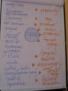Labeling my NGO Goal preparing the participants to present their NGO s in a short, specific and sizzling way + inspring them for future PR/branding activities. Analyzing success: NIVEA http://www.