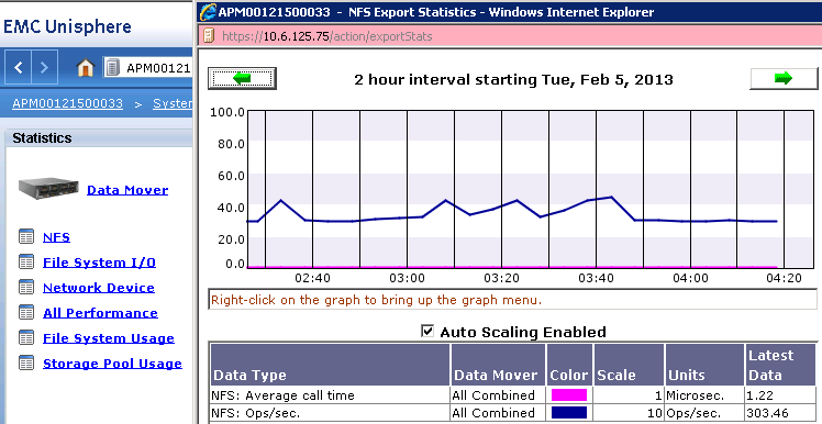 and Alerts >Statistics for File > NFS in Unisphere, and examine the value for NFS: Average call