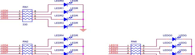 Figure 4.5. Schematic diagram of the LEDs. Signal Name FPGA Pin No.