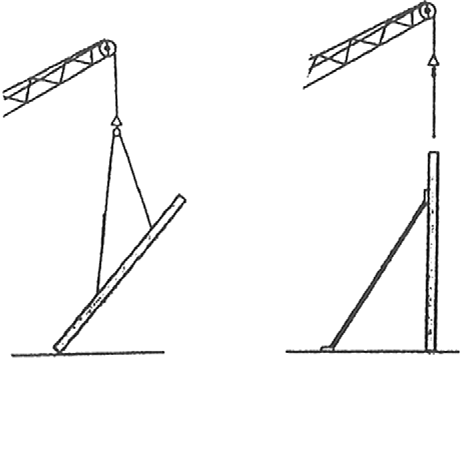 Panel Erection Information Brace and Re-Rig Method The brace and re-rig method is used when a crane does not have a second line that can safely carry the required panel weight.