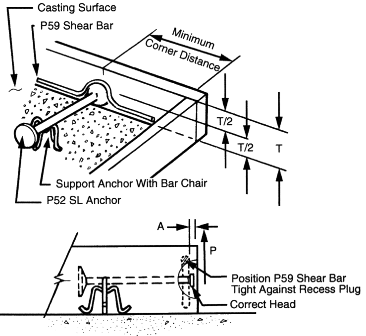 from spalling. The P59 Shear Bars must be used to develop the safe shear working loads shown.