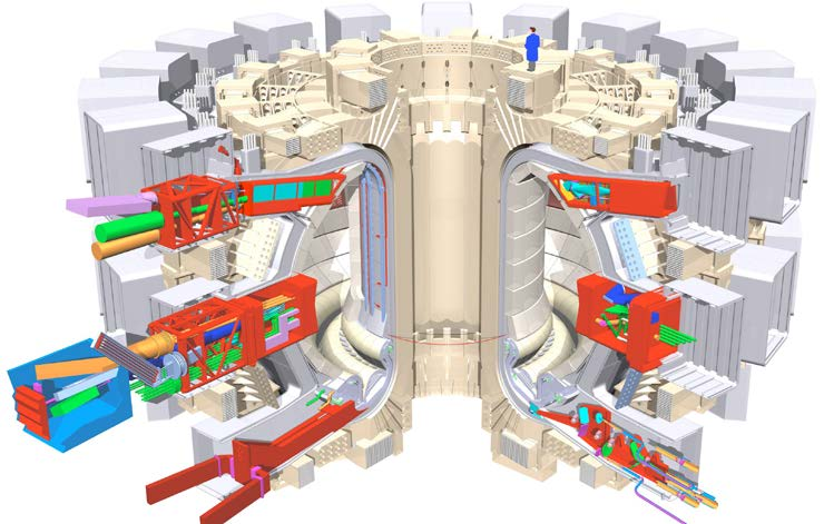 16 Fusion - Control of burning plasma 2 - Research 17 Predictive controller optimizes tokamak performance A newly developed predictive controller will allow fusion energy researchers to further
