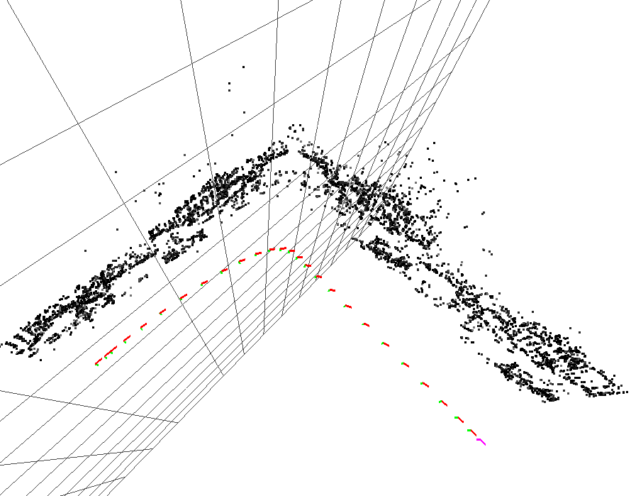 3D Trajectories from synthetic data (all axes metric) 3.05 z 3 2.95 0 y 5 10 Ground truth EKF SLAM Proposed method 4 6 x 8 2 0 Figure 5: Comparison with EKF-SLAM on a synthetic sequence.