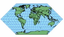 ECKERT I PROJECTION PARAMETERS This projection is supported on a sphere only. Projection Engine: ArcMap, ArcCatalog, ArcSDE, MapObjects 2.x, ArcView Projection Utility The central meridian is 0.