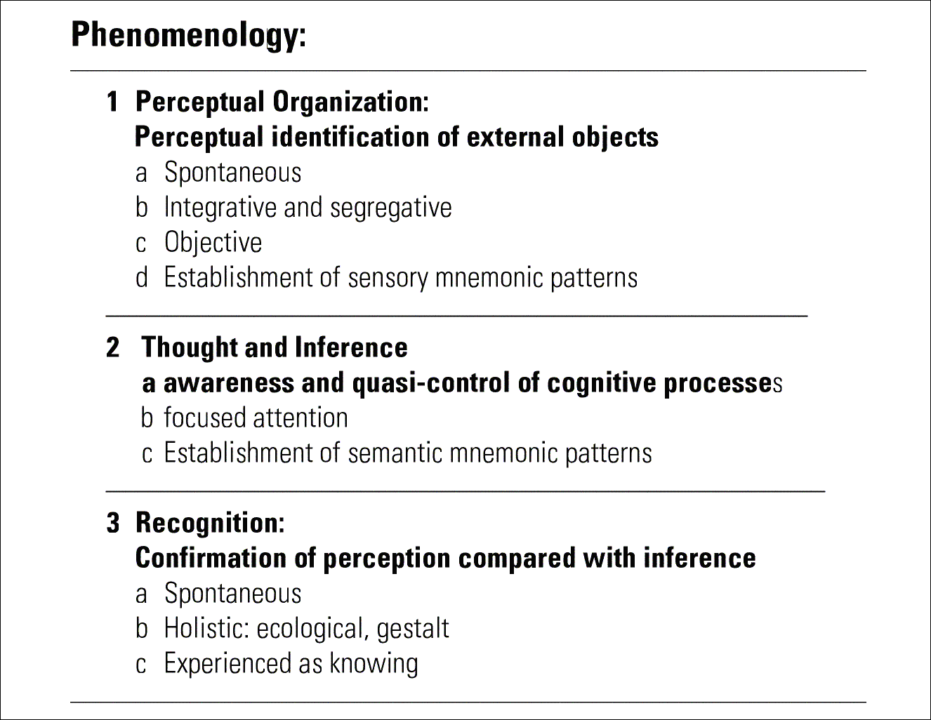 Figure 3: Cognitive Phenomenology Here is an example. I see someone who walking toward me who strikes me as vaguely familiar.