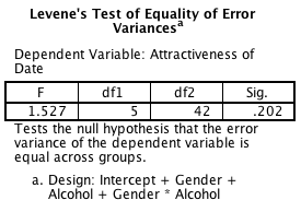 Effect Sizes (Cohen s d) We could use the means in Output 1 to compute effect sizes. For example, we might look at the effect of gender within each alcohol condition.