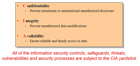 5 Enterprise Security This section provides an introduction to the types of security measures that should be considered in supporting enterprise operations.
