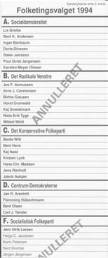Danish open List PR ballot paper The Systems and their