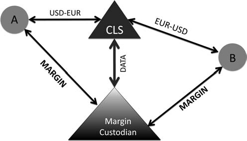 272 International Journal of Central Banking January 2013 Figure 10.